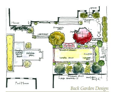 New Orleans Garden Design ponseti landscaping old metairie lakeview uptown new orleans garden design and maintenance A Graceful Garden 03